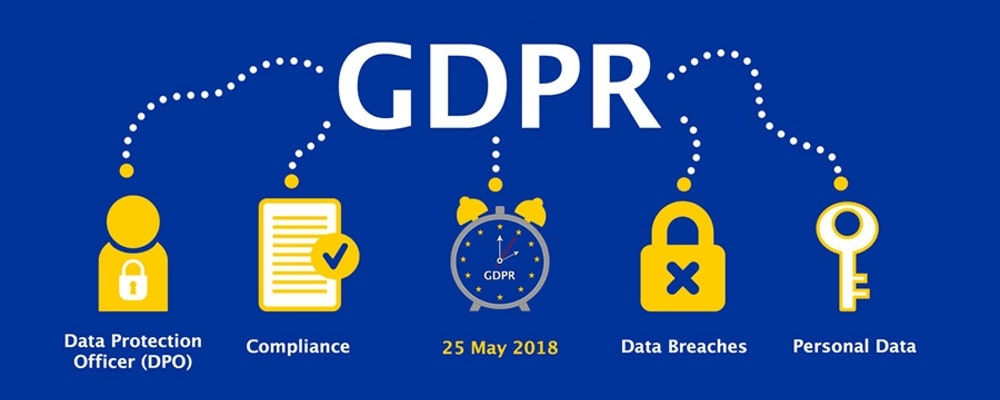 GDPR guide for your Hotel - 10 practical steps