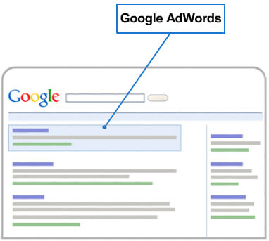 A sample of how does a Google ad look like
