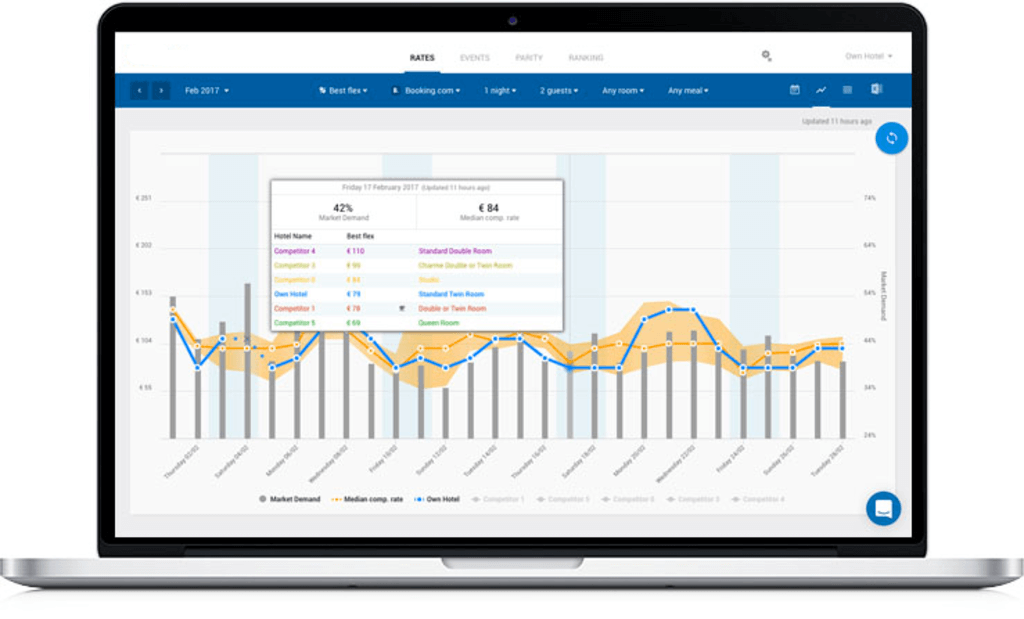 OTAInsight Dashboard